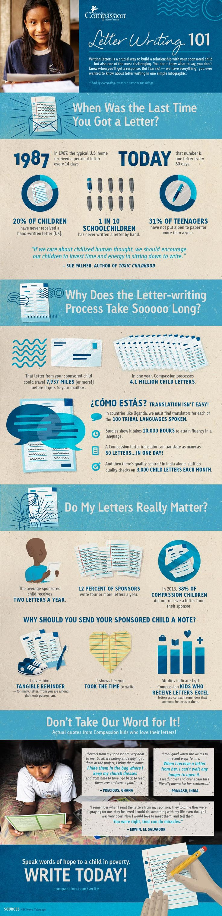 compassion international letter template Collection-Letter Writing 101 Writing letters is a crucial way to build a relationship with your 15-o
