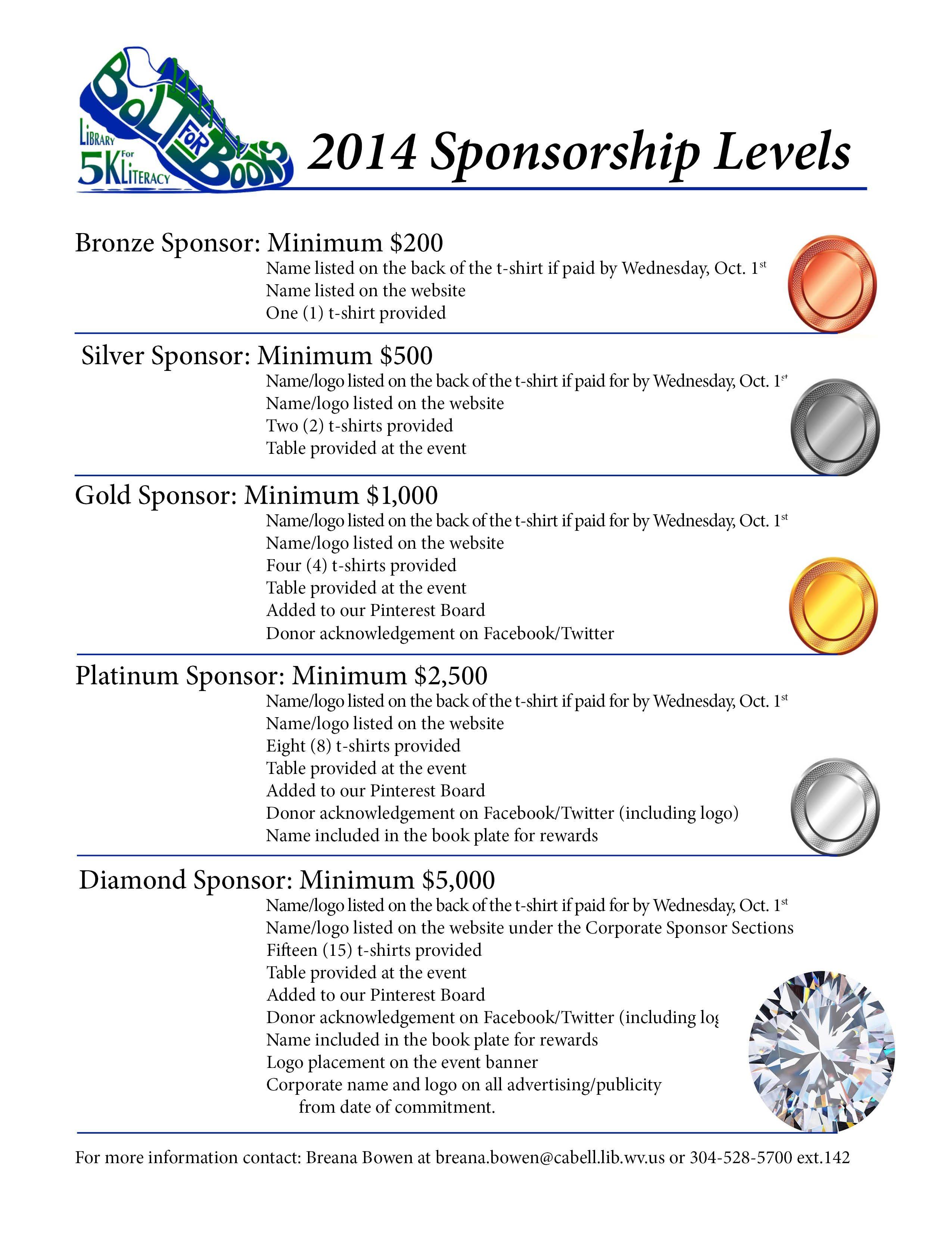 5k Sponsorship Letter Template - Sponsorship Levels