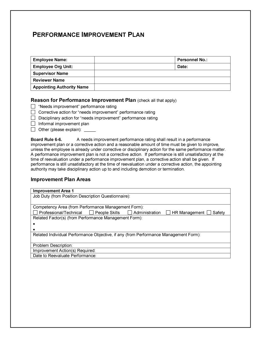 Performance Improvement Plan Letter Template - Template Performance Improvement Plan Sample
